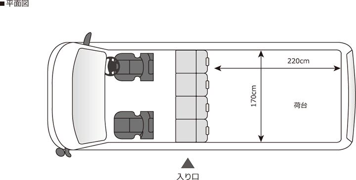 乗客/貨物 ハイエース